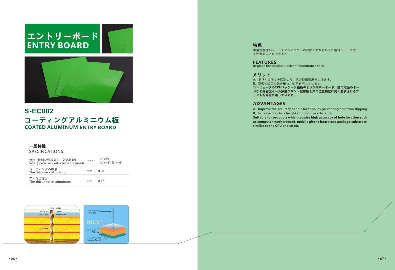 Coted Aluminum Entry Board