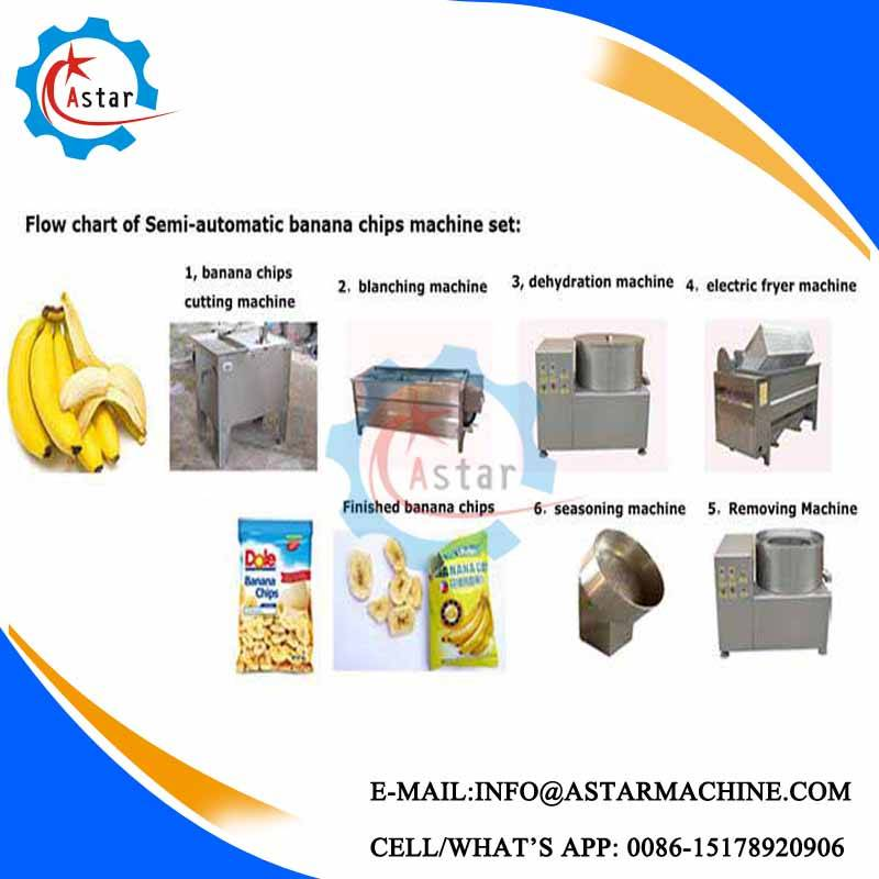 Hot Sale 100kg/H French Fries Semi Automatic Potato Chips Plant for Sale