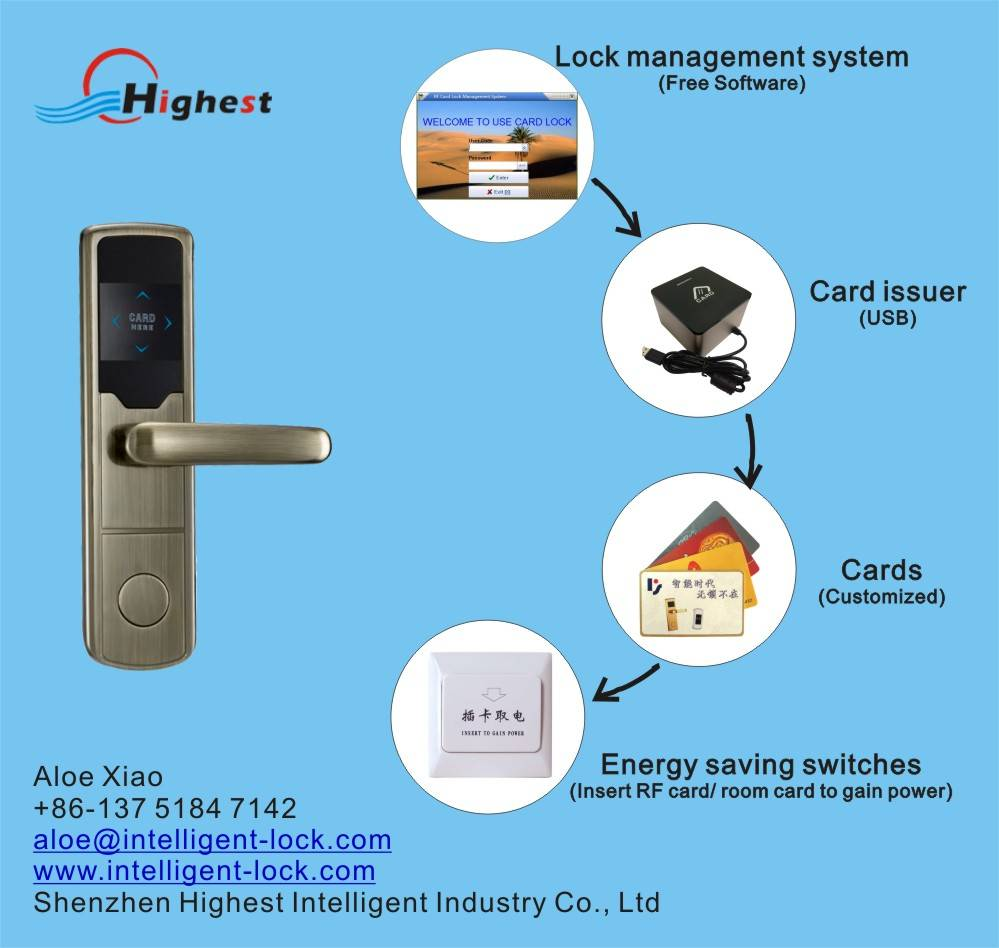 RX1008-BO Hotel card door lock with free software