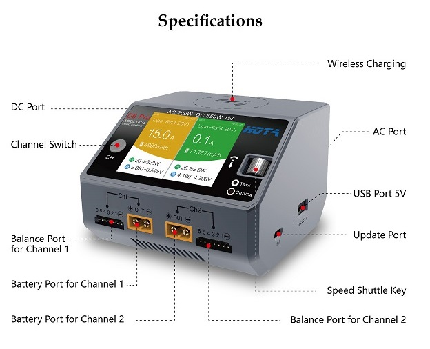 Electric dual channel smart charger with display