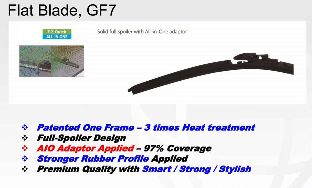 Automotive Wiper Blade