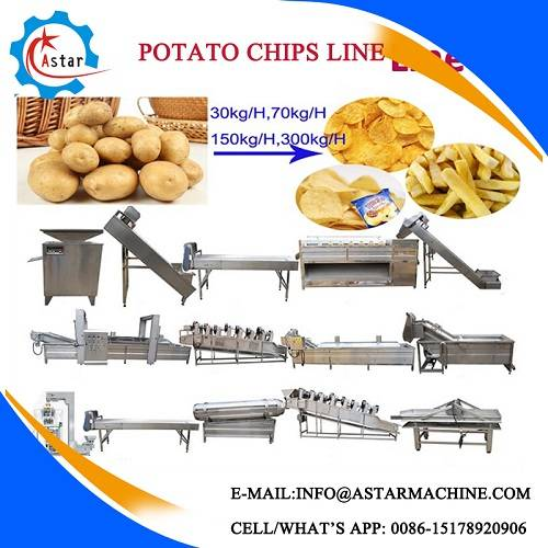 Plantain Chips Making Machine For Sale