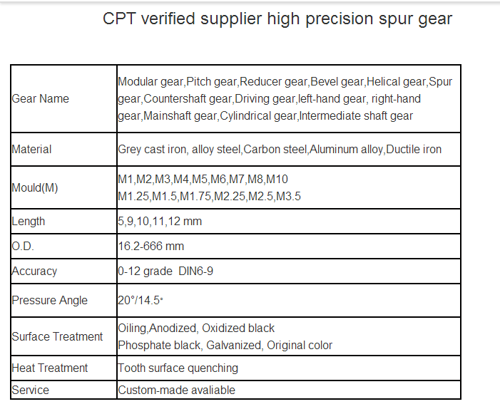 China supplier high precision customizes gears