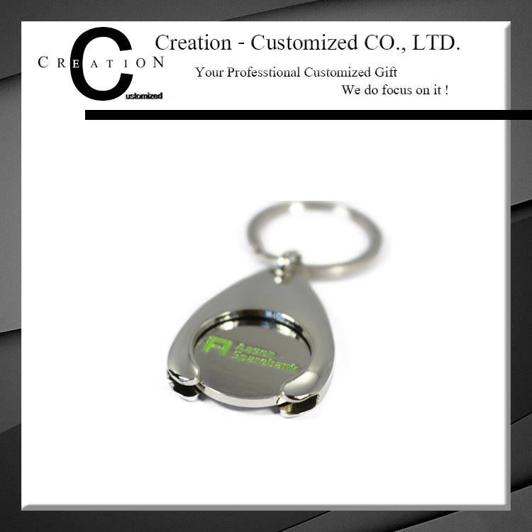 Keychain Trolly Coin