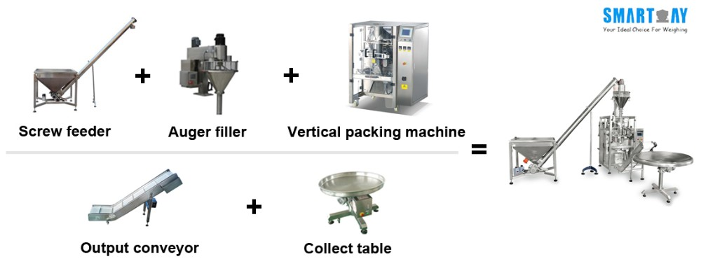 Automatic Coffee Powder Packing Machine For Pillow Bag Or Gusset Bag