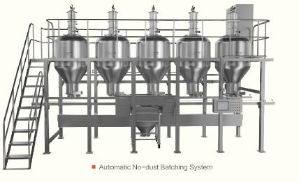Automatic No-dust Batching System