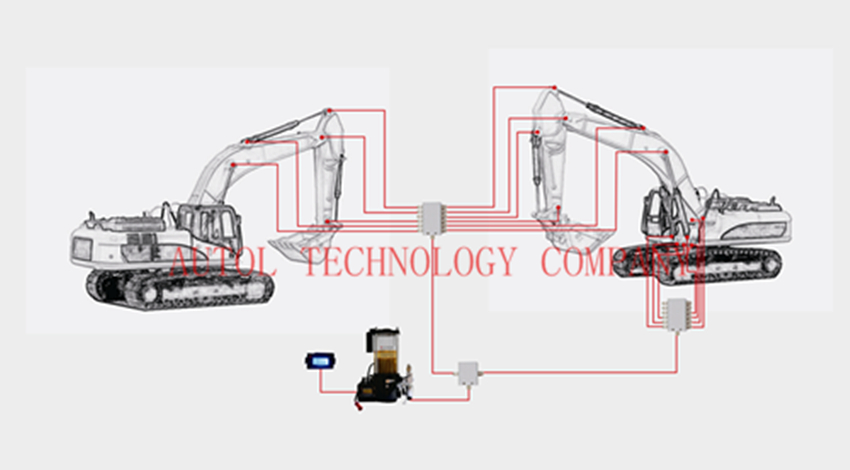 centralized lubrication system for excavator