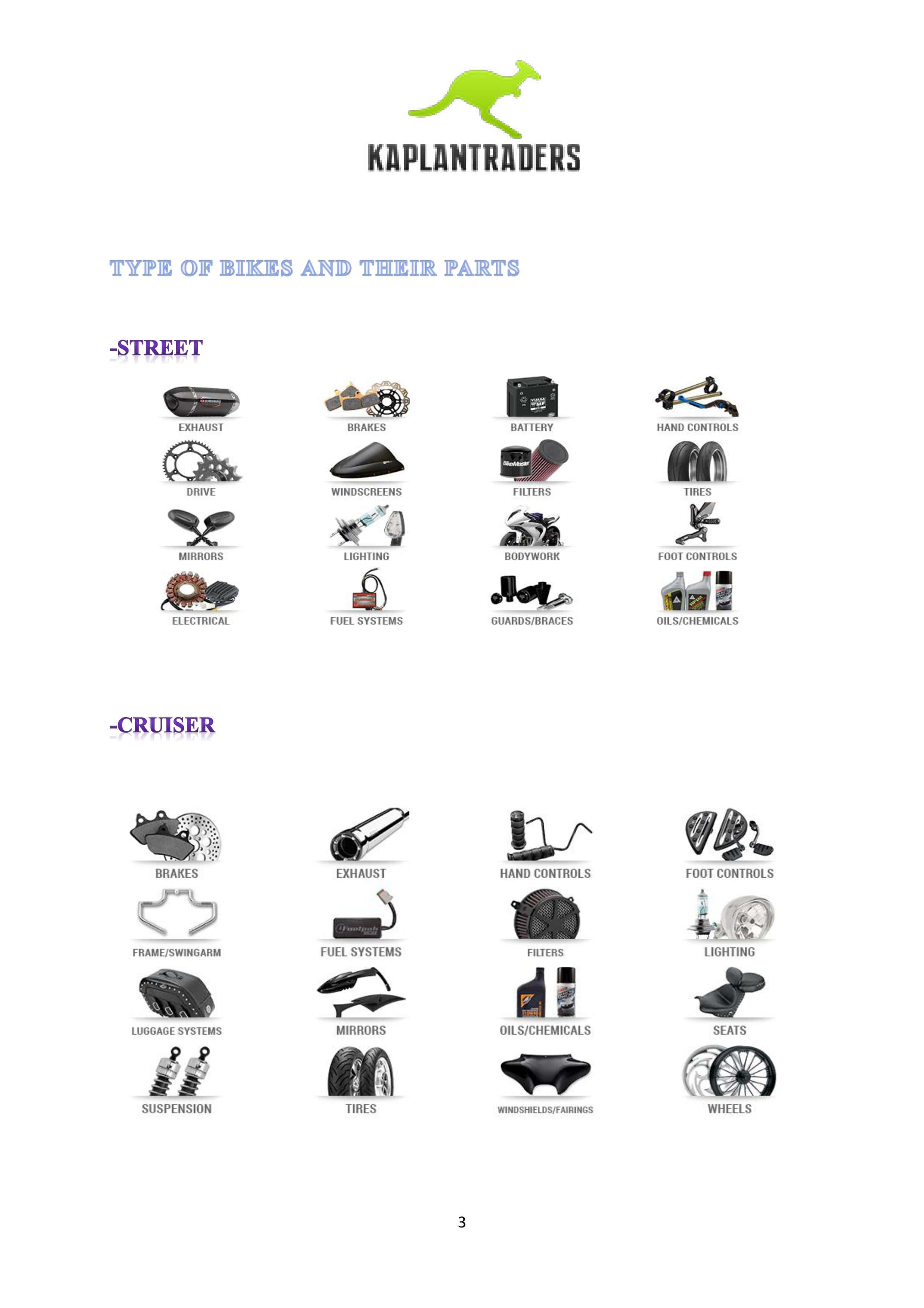 Motorcycles parts , accessories & apparel field