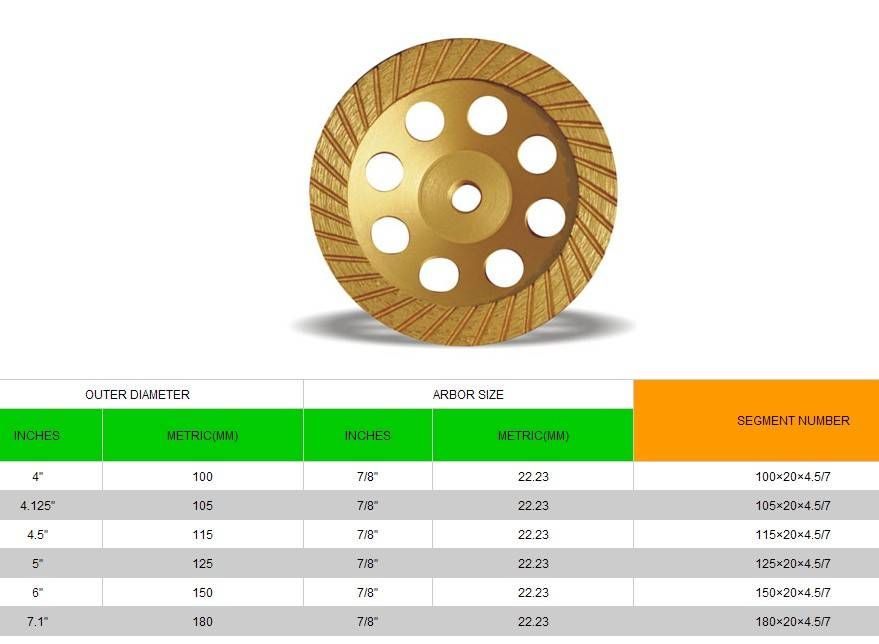 Continuous Turbo Cup Grinding Wheel-High-frequency welding grinding wheel|Sintered Grinding Wheel