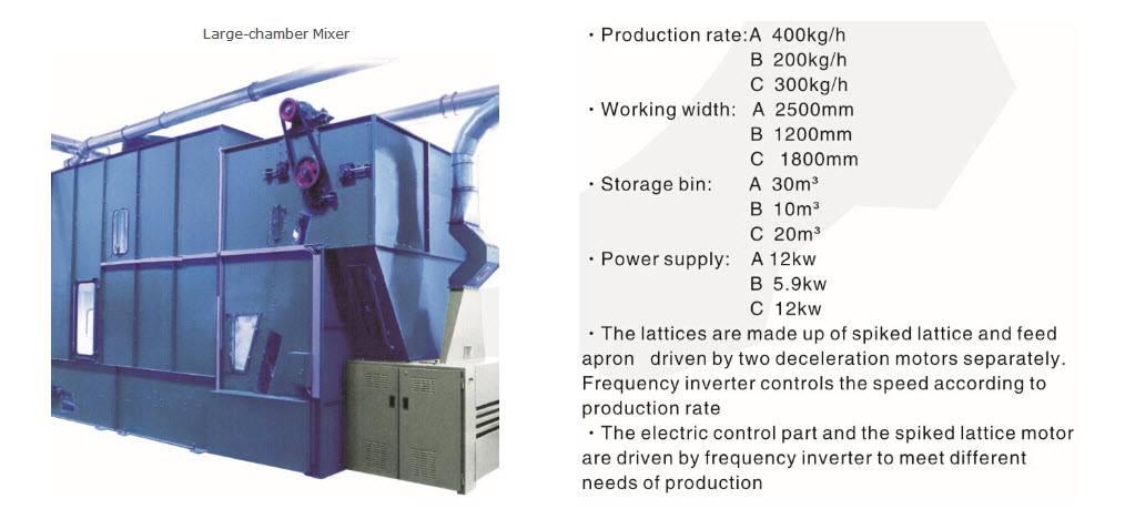 large-chamber mixer