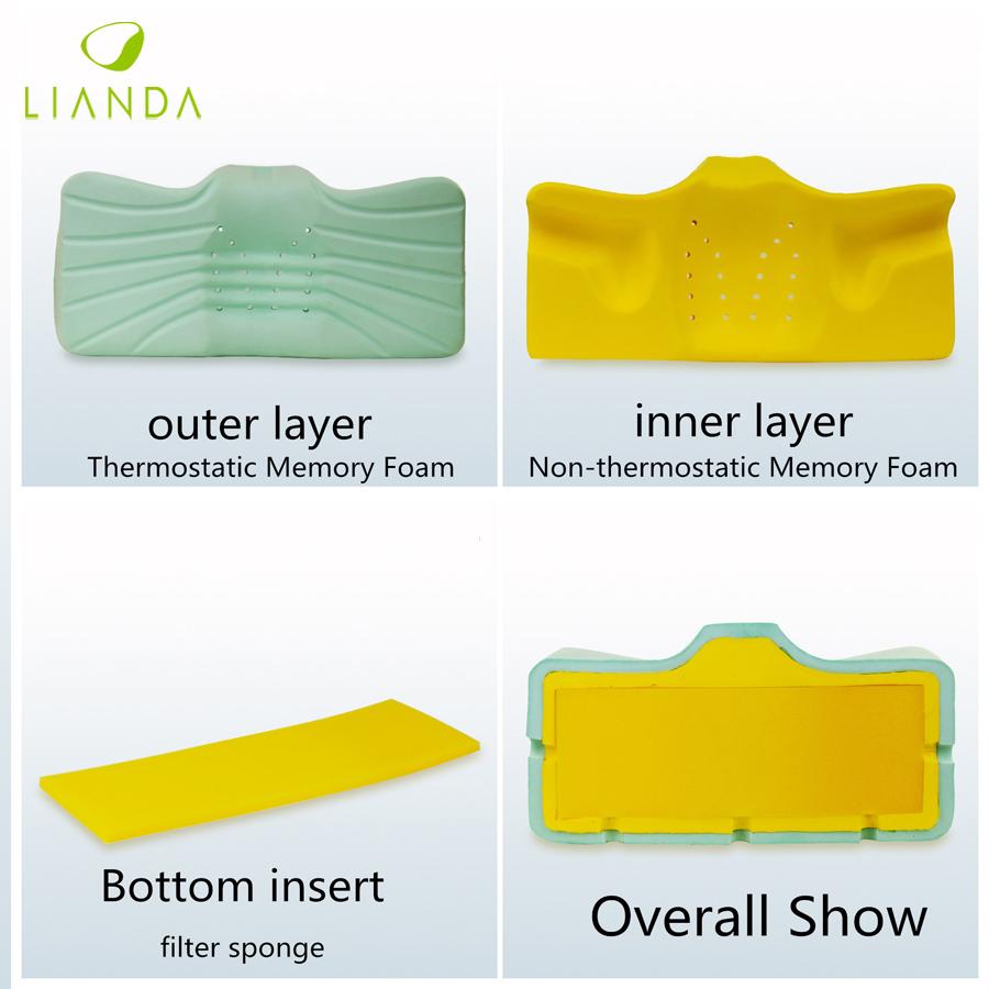 Therapeutic Memory Foam Sleep Pillow, Slow Rebound Visco Memory Foam Side Sleeping Pillow