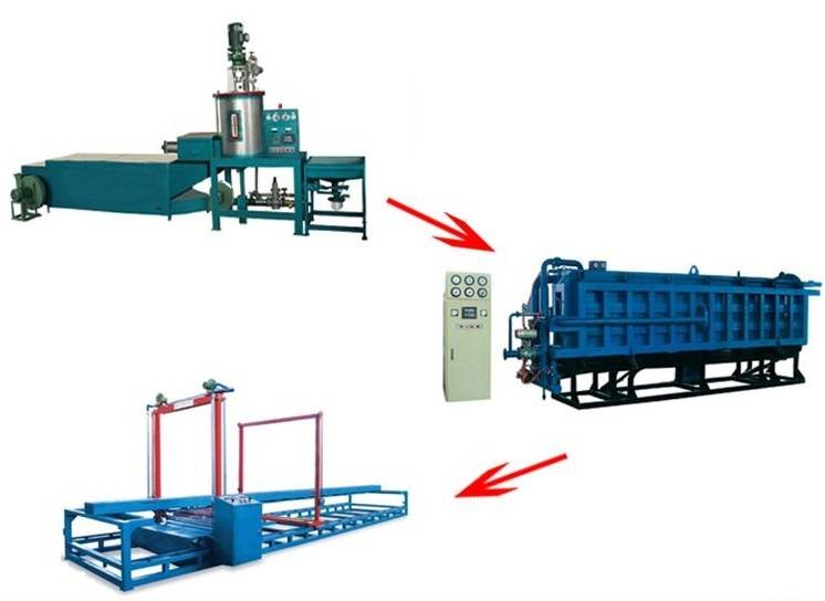 Expandable eps foam board machine