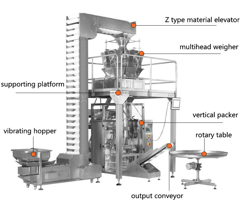 chips packaging tea pouch herb packing machine