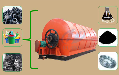 Waste rubber recycling pyrolysis plant