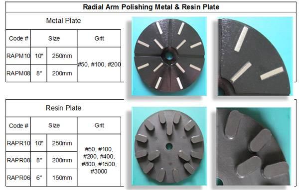 Radial Arm Polishing Plates ~ Resin & Metal Plates