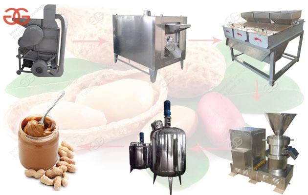 Peanut Butter Grinding Production Line Manufacturer
