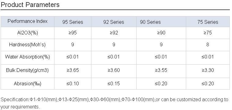 high density grinding media alumina grinding ball high alumina ball