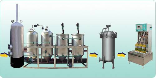 Small Scale Oil Refinery Plant/Oil  Refining Equipment/Oil Refiner