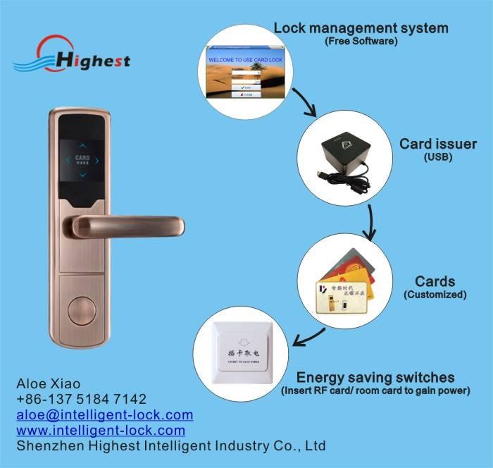 RX1008E-R key card door lock rf card hotel lock with pro usb card system