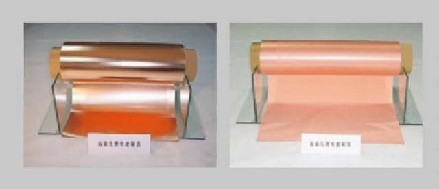 Copper/Cu foil/strip for current collector
