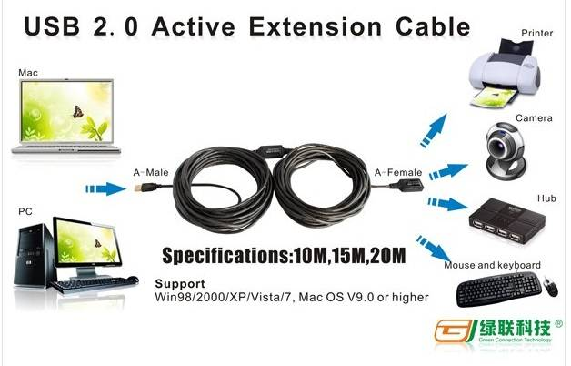 USB 2.0 Extension Active Repeater Cable 20m
