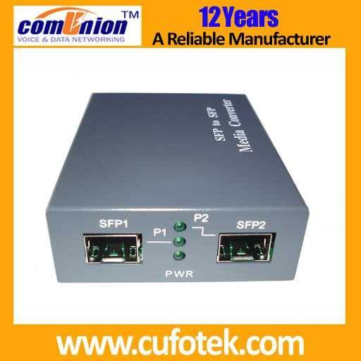 2 SFP Port optical transceiver
