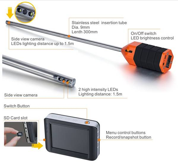 TVBTECh Cavity Wall inspection  camera for side view camera inspection