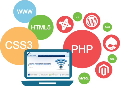 Web Development: - Rs. 5000 for 5 - 7 Page WordPress Development
