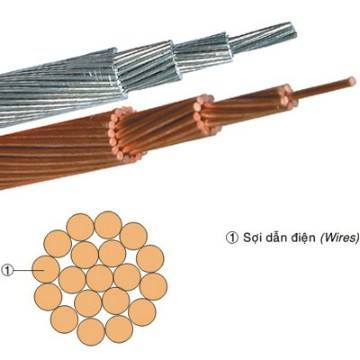 Concentric stranded overhead conductor