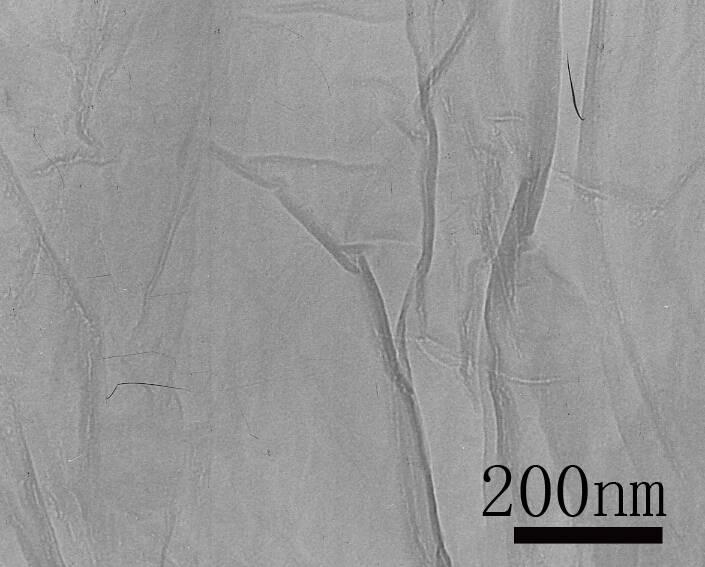 Few layers graphene
