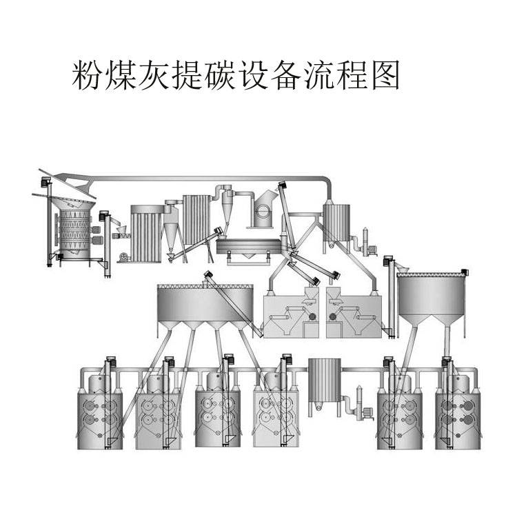 Carbon extraction from pulverized fuel ash