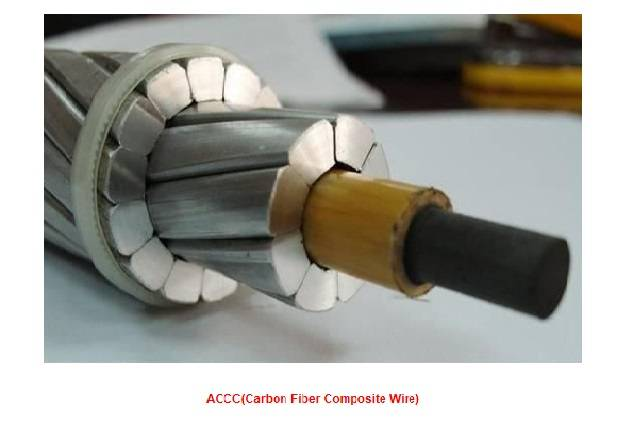 ACCC(Carbon Fiber Composite Wire)