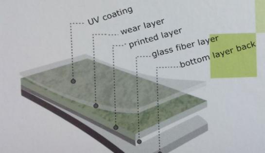 2.0mm Commercial Vinyl Flooring