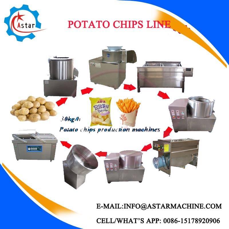 Hot Sale 50/100/200kg/H Semi Automatic Potato Chips Production Line
