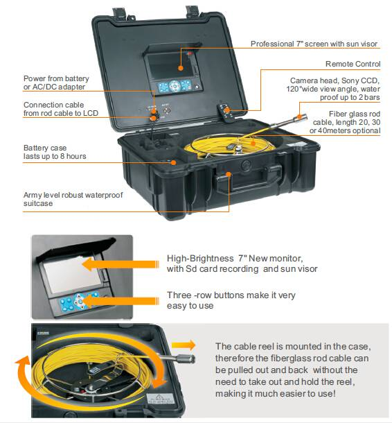 TVBTECH pipe inspection camera with 14/23/38mm camera head for optional