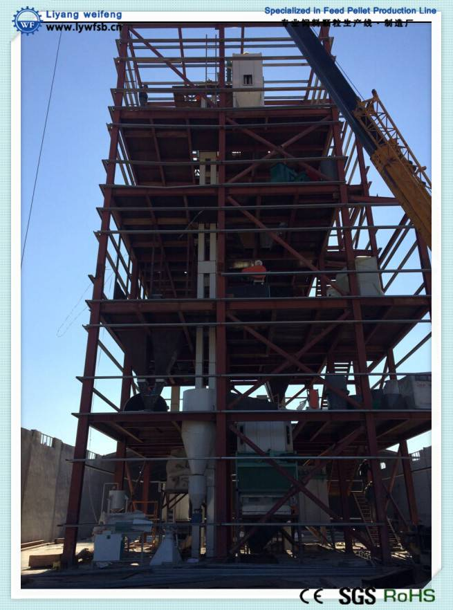 10t/h poultry feed production line in Iraq