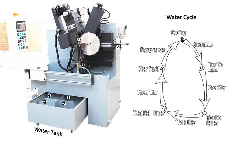 CNC grindding machine for TCT circular saw blades