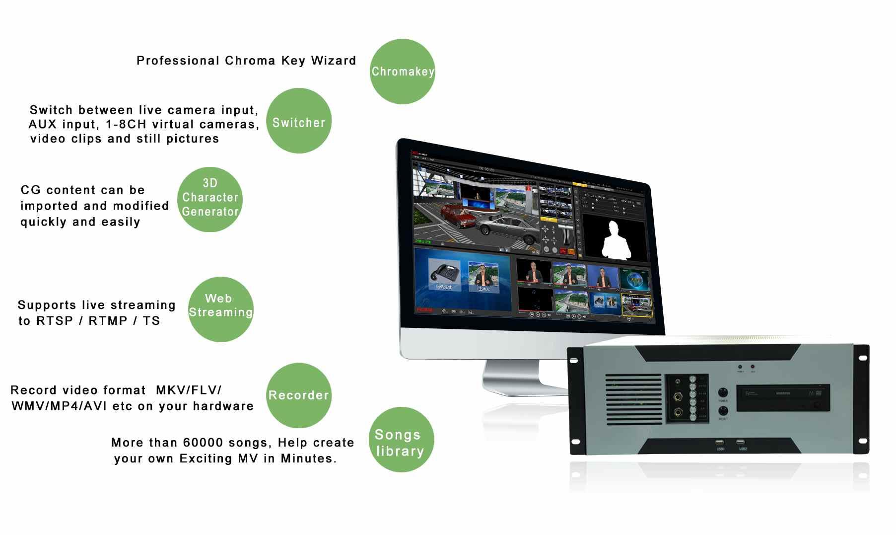 MOOCs recording studio broadcasting equipment Trackless virtual studio
