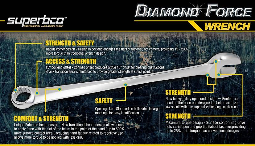 Diamond Force Combination Wrench/Spanner 8-19mm Cr-V