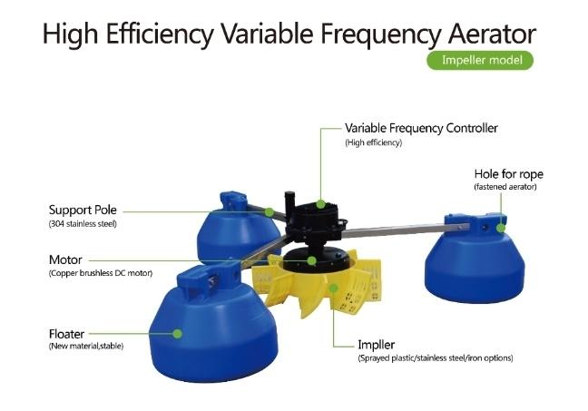 Impeller Aerator 1.5 KW for aquaculture