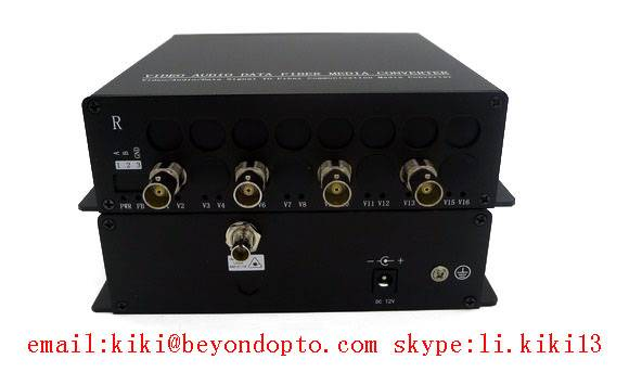 4k HD/3G SDI to fiber optic transmitter and receiver for broadcast or surveillance
