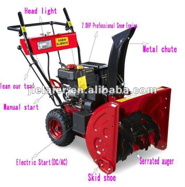 5.5HP Electric Snow Blower