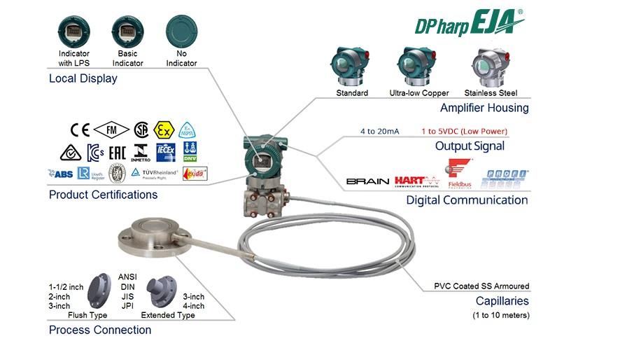 Made in Japan YOKOGAWA EJA438E Gauge Pressure Transmitter with Remote Diaphragm Seal