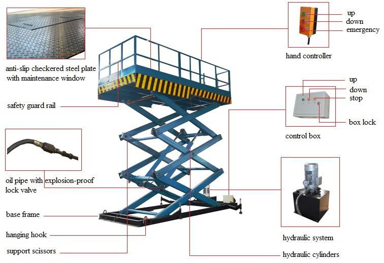 Heavy Duty Hydraulic Scissor Lift Platform for Warehouse