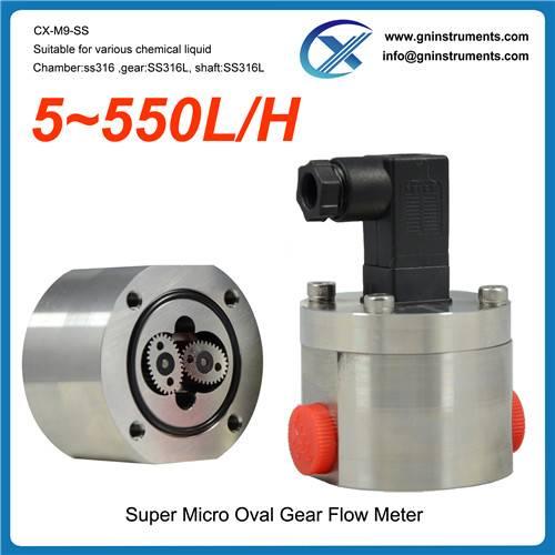 flow meter types,better than KOBOLD flow meter types