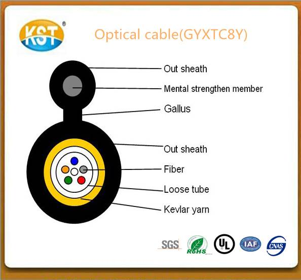 Outdoor optical cable/12 cores Figure 8 self-supporting cable(GYXTC8Y)