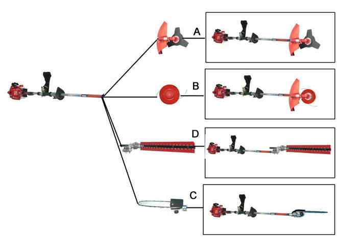 mutifunctional brush cutter