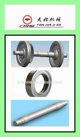 Forging Train Wheelset with R7T Material