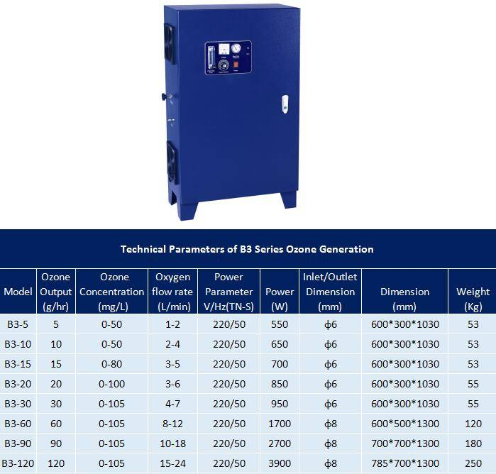 Ozone Generator for Mineral Water Purifier