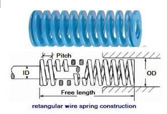 die spring blue medium load